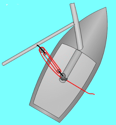 Dinghy Sail Rigging - Mainsheet Systems - Sail Reefing