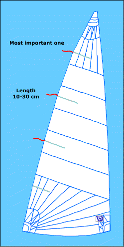 mainsail tell tail